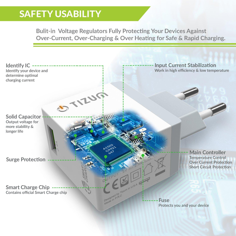 Tizum Quick Smart 24a Single Travel Wall Charger Htc Desire C Circuit Diagram Electronics