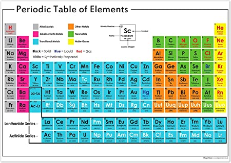 Sous Main Avec Tableau Periodique Des Elements Papier Plastifie 30 X 42 Cm A3 Ideal Pour Une Salle De Classe Et A Domicile Amazon Fr Cuisine Maison