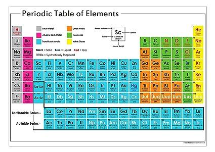 Alfombrilla para el escritorio con tabla peridica de los elementos alfombrilla para el escritorio con tabla perioacutedica de los elementosnbspen urtaz Image collections