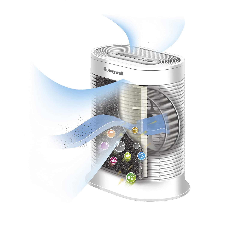 Le Honeywell HPA100 est un purificateur d'air offrant un véritable filtre anti-allergènes HEPA