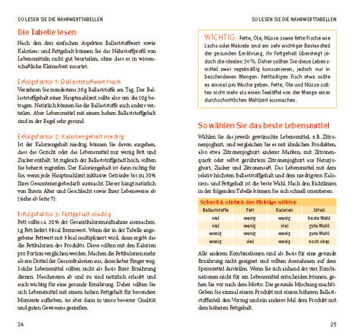 Kalorien im Griff: Mit über 3.000 Lebensmitteln: Amazon.de: Ibrahim ...