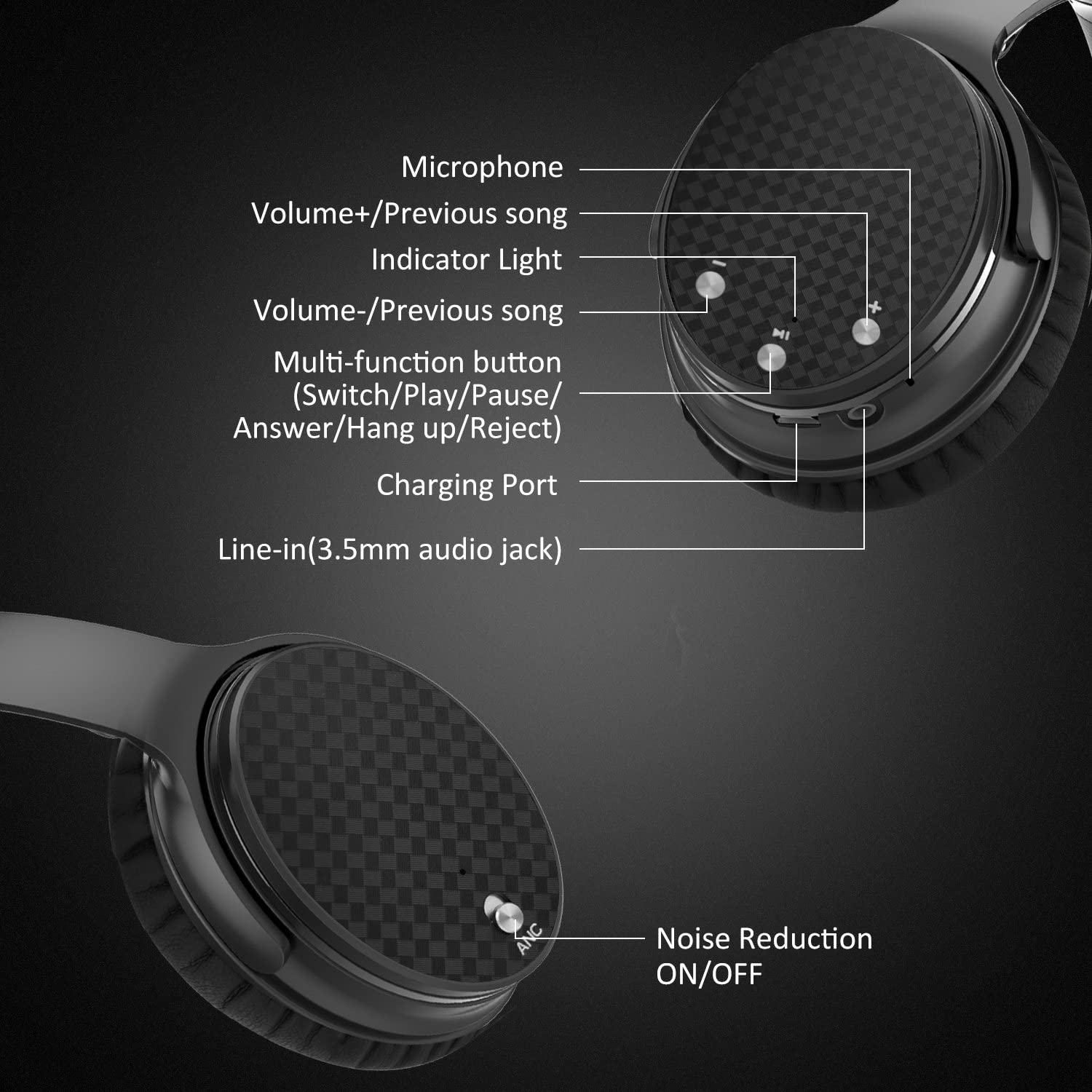 black 3 Active Noise Cancelling Headphones Over Ear Lobkin Wireless Headphones Foldable with Microphone Bluetooth Headphones with High Performance Bass Driven Stereo Sound for Travel Work TV