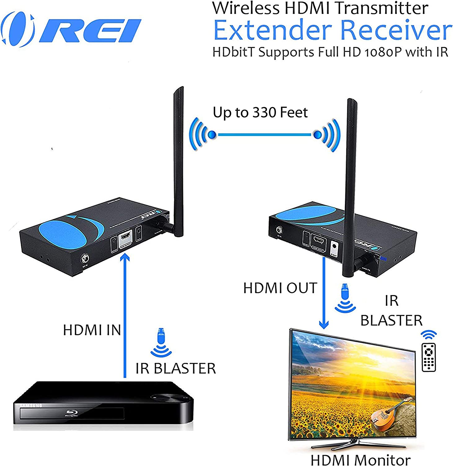 Wireless HDMI Transmitter & Receiver Extender by OREI - Upto 300 Feet - Long Range - Perfect for Streaming from Laptop, PC, Cable, Netflix, YouTube, PS4 to HDTV/Projector - IR Support - Low Latency: Home Audio & Theater