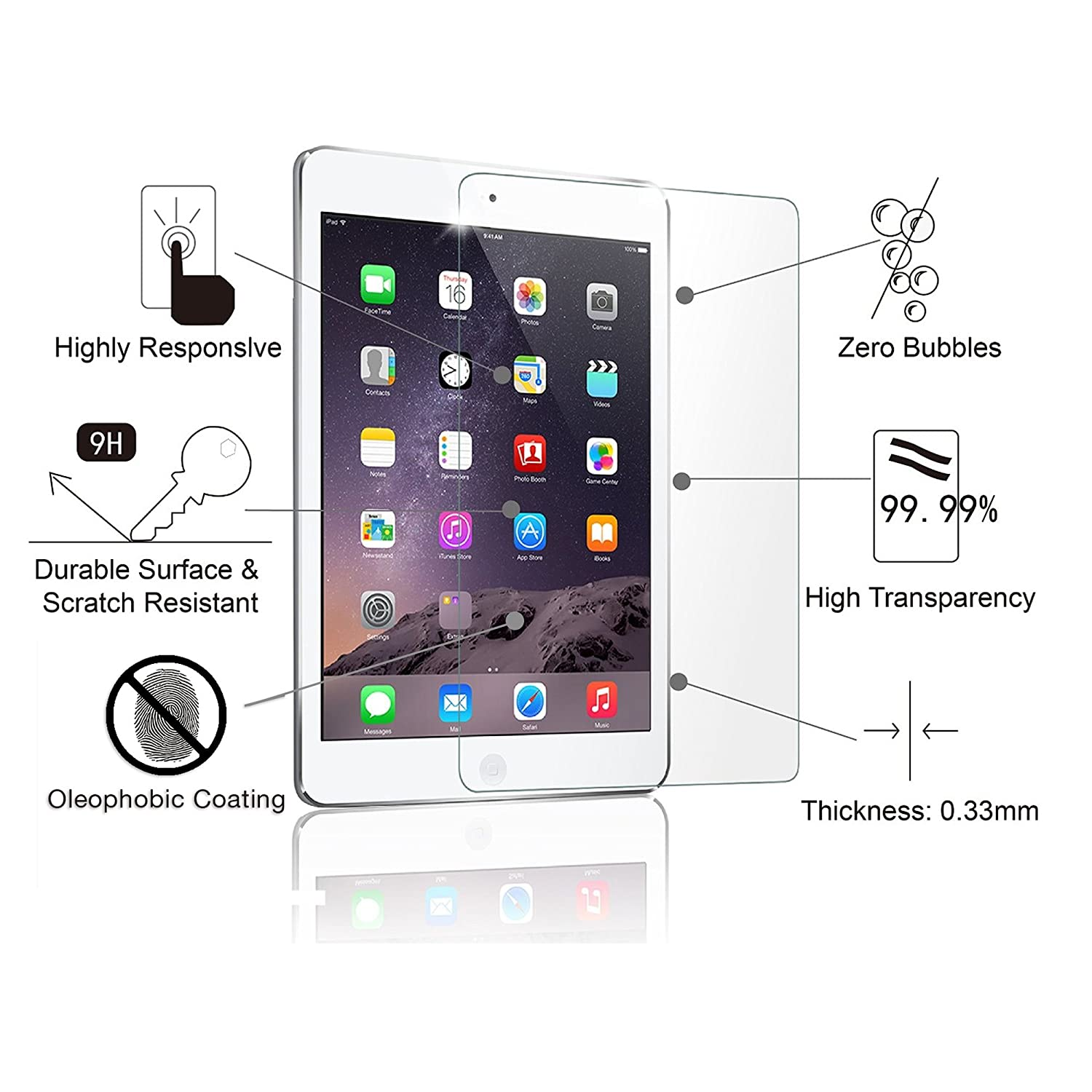 Surface pencil compatible tempered glass screen protector with 2 5d - Amazon Com New Ipad 9 7 Inch Ipad Pro 9 7 Inch Ipad Air Ipad Air 2 Screen Protector Glass Amfilm Glass Screen Protector For Apple Ipad Air 2