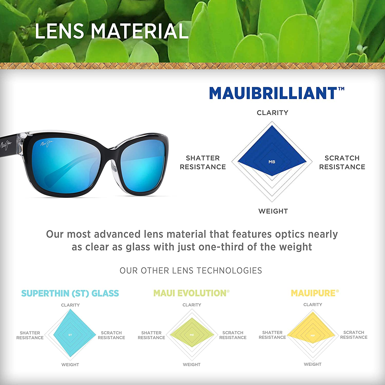 cd1ebc4c9827 Amazon.com: Maui Jim Plumeria B768-02K   Polarized Black with Crystal  cateye Frame Sunglasses, Blue Hawaii Lenses, with with Patented  PolarizedPlus2 Lens ...