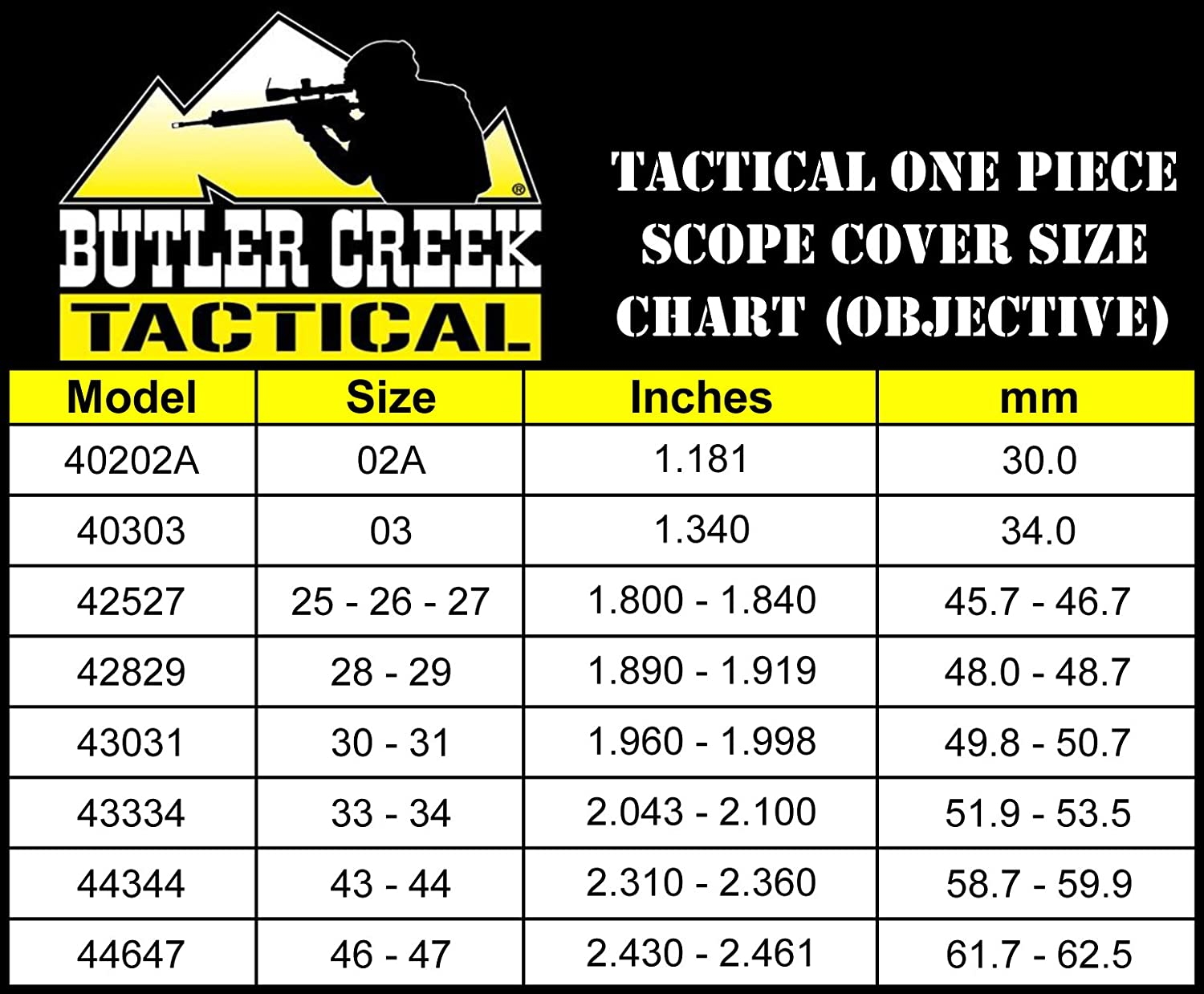 Amazon com butler creek objective tactical scope cover 1 piece