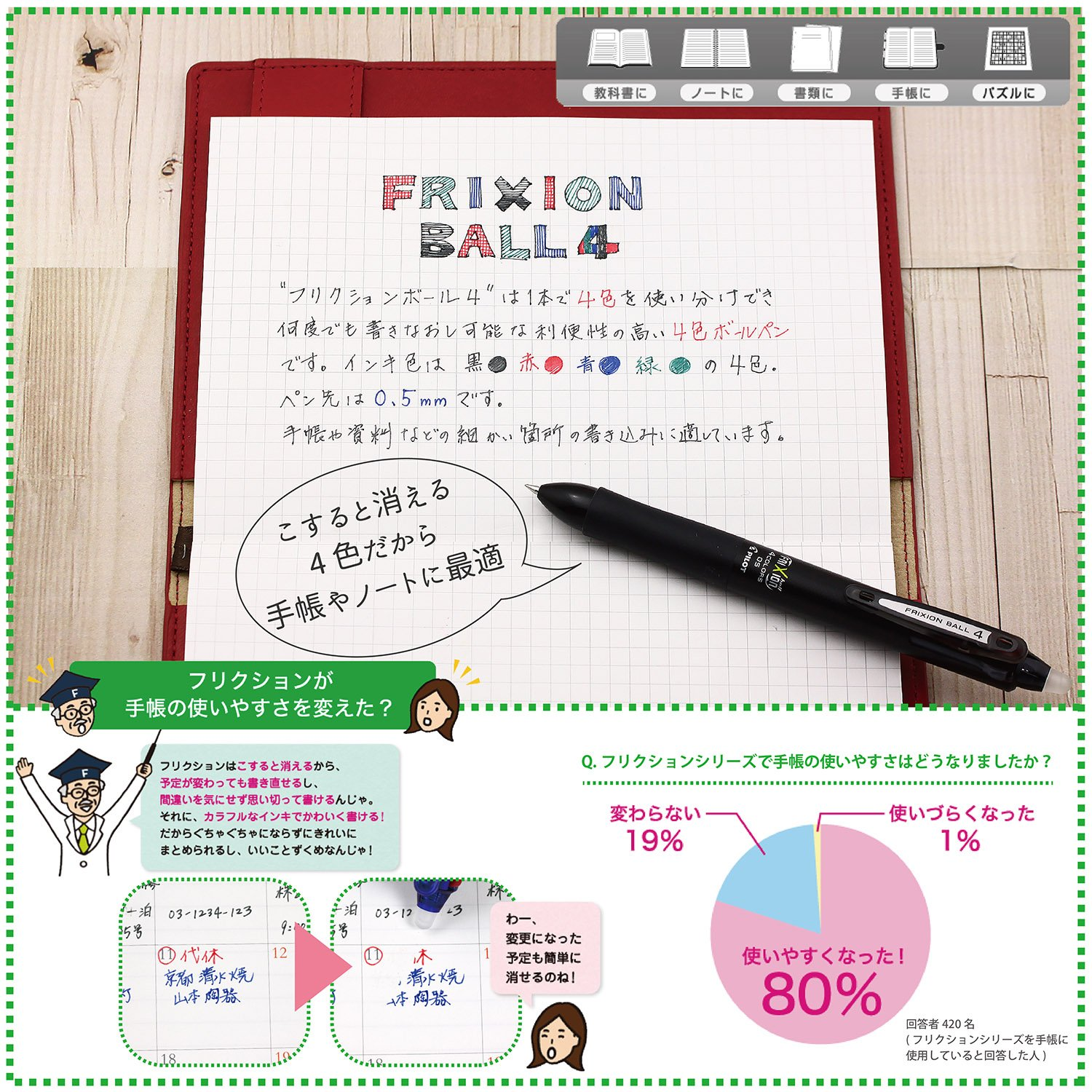 Pilot 2268001 Frixion Rollerball Pen 4 Four Colour Ballpoint Rollarball Fountain Diagram B 05 Mm Black Office Products