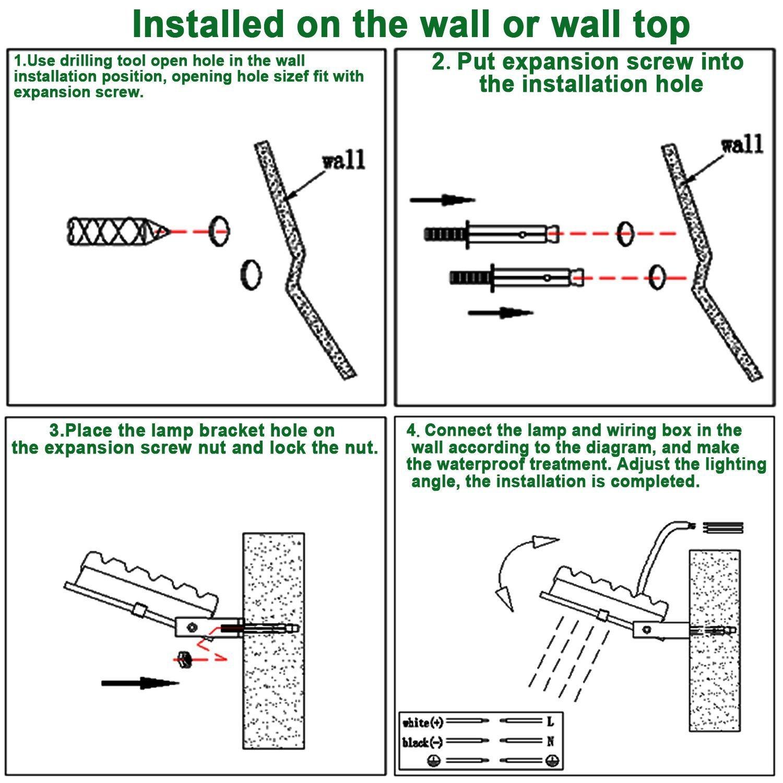 81WRiG0PPdL._SL1500_ 480 277 volt wiring diagram dolgular com
