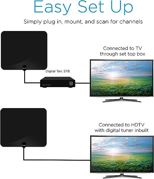 Aduro Antena de TV digital HD amplificada, 50 millas ultra ...