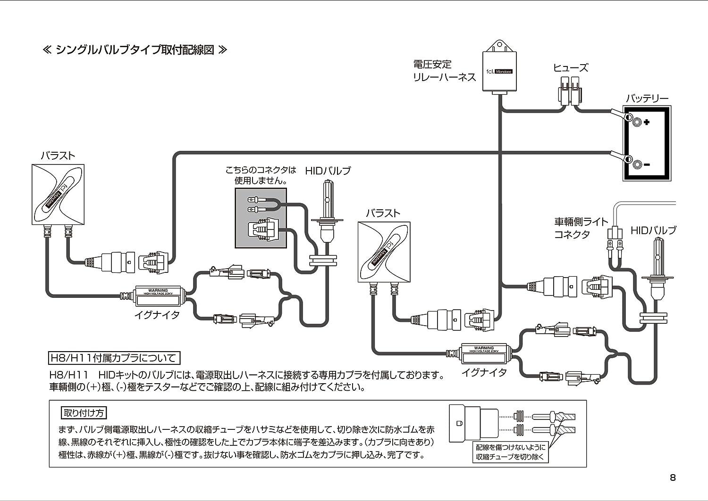 FCL. monobee 35 W H7 6000 K HID Kit de conversión: Amazon.es ...