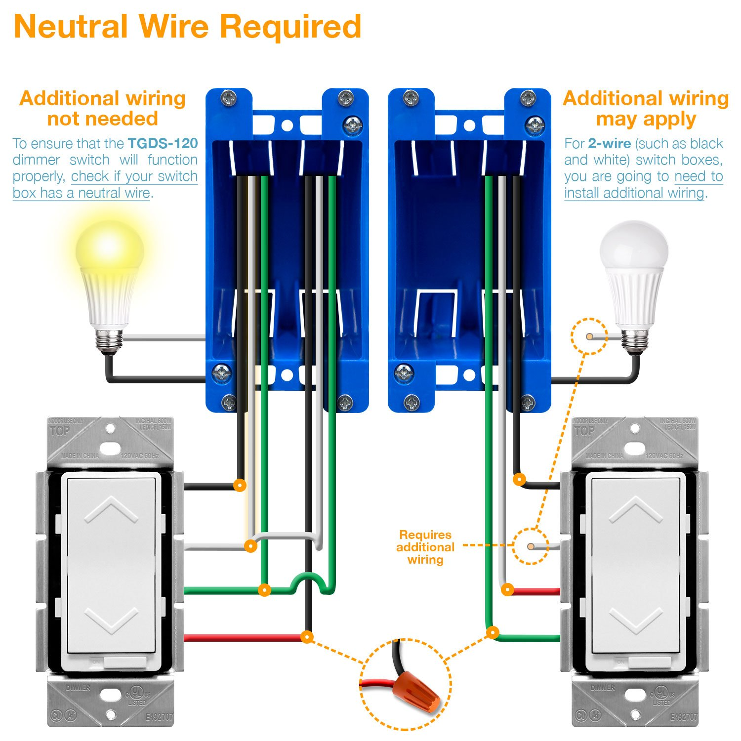 Topgreener Dimmer Switch Tgds 120 150w Dimmable Led Cfl 600w Wiring A 2 Box Incandescent And Halogen Neutral Wire Required 3 Way Electrical 120vac