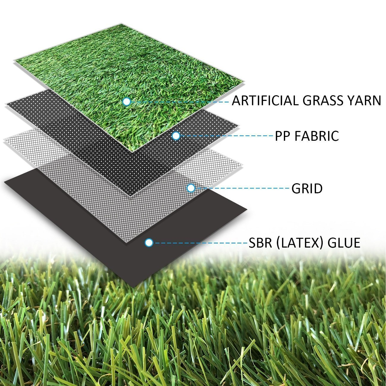 Pet Pad Artificial Grass Turf 5.5 FT x6.5 FT - Realistic Thick Synthetic Fake Grass Mat for Outdoor Garden Landscape Balcony Dog Grass Rug by PET GROW (Image #3)