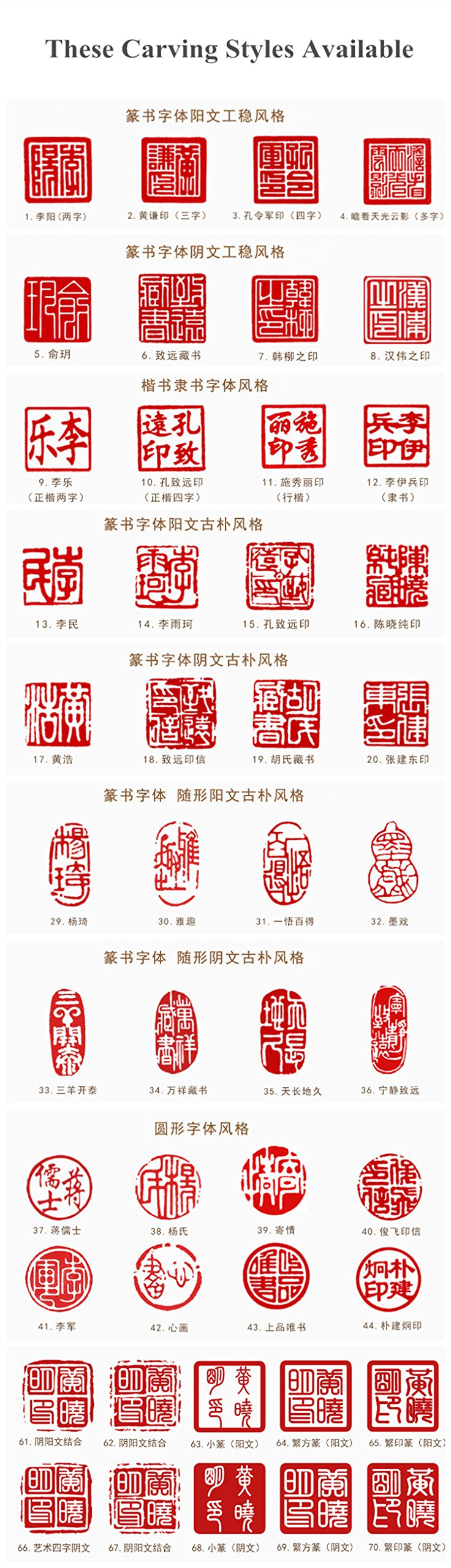 YZ008 Hmay Chinese Name Chop (3cm)/Handmade Carve Personalize Customized Traditional Calligraphy Painting Art Stamp Seal