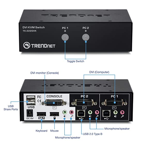 TRENDnet TK-222DVK - Kit de Switch KVM DVI de Dos Puertos ...