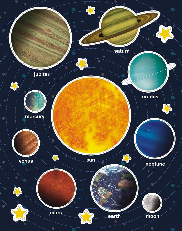 APLI Kids - Bolsa de gomets sistema solar, 2 hojas adhesivo removible 15173