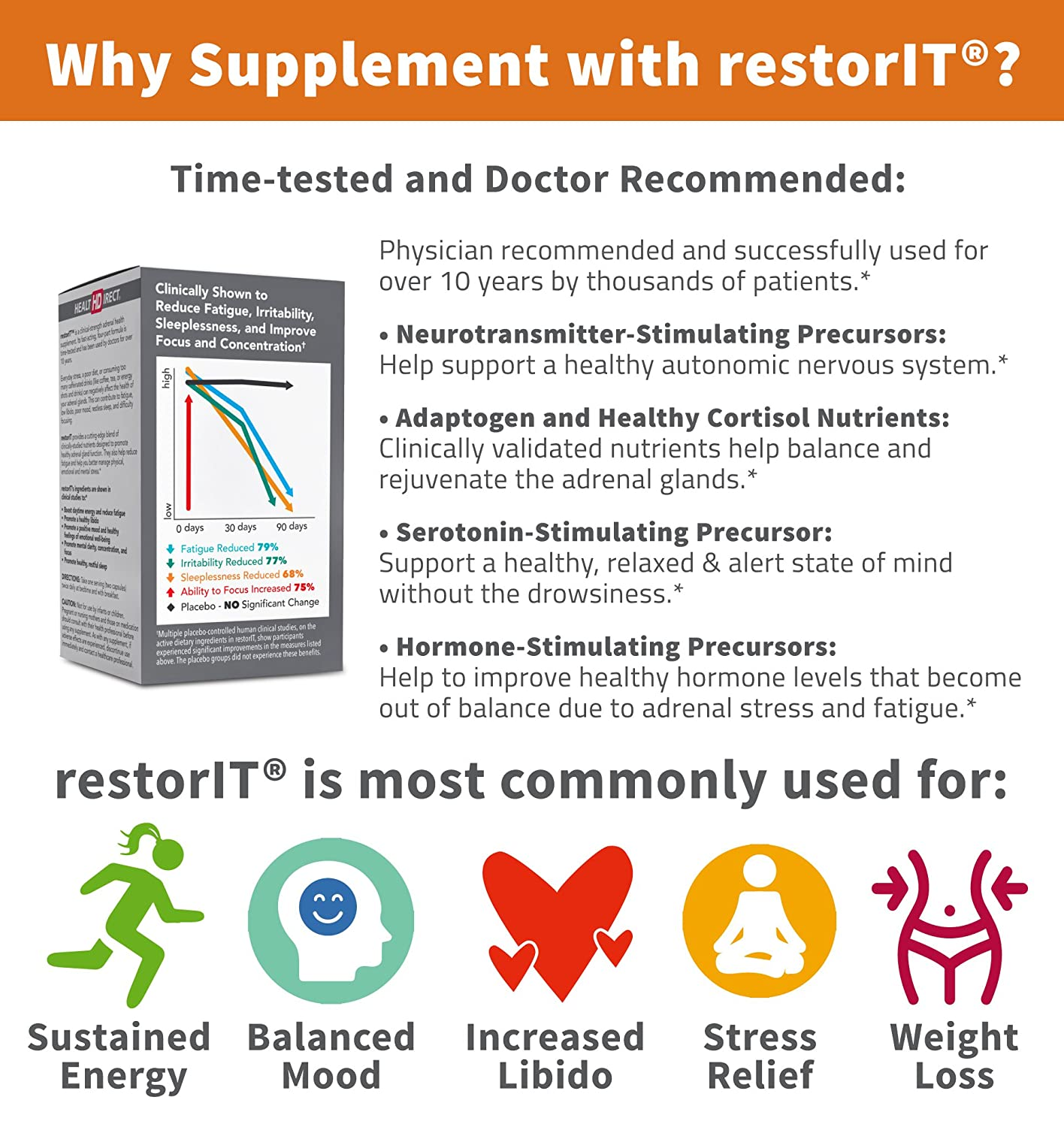 Amazon.com: restorIT by Health Direct - Clinical Strength Adrenal Health Supplement - 13 Powerful Ingredients Fight Adrenal Fatigue - Boost Energy and ...