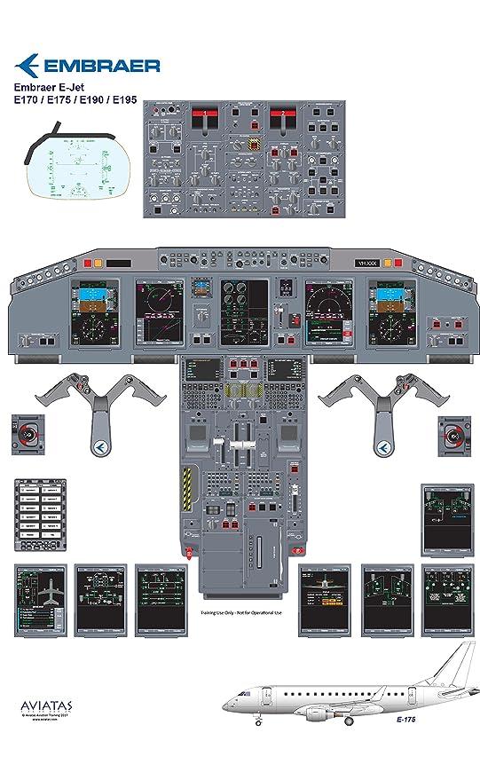 Embraer E-Jet 170/175/190/195 Diagrama de entrenamiento de la