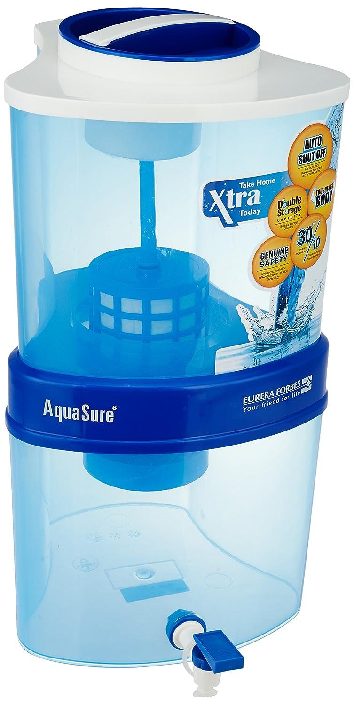 Eureka Forbes Aquasure From Aquaguard Xtra Tuff 15-Liter