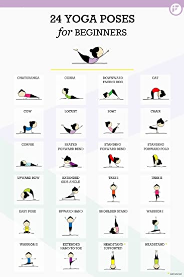 Amazon Com Fitwirr 24 Yoga Poses For Beginners Yoga Kids Laminated Poster Kids Yoga Poses Yoga Children Yoga For Kids Yoga Wall Arts Yoga Poster Sports Outdoors