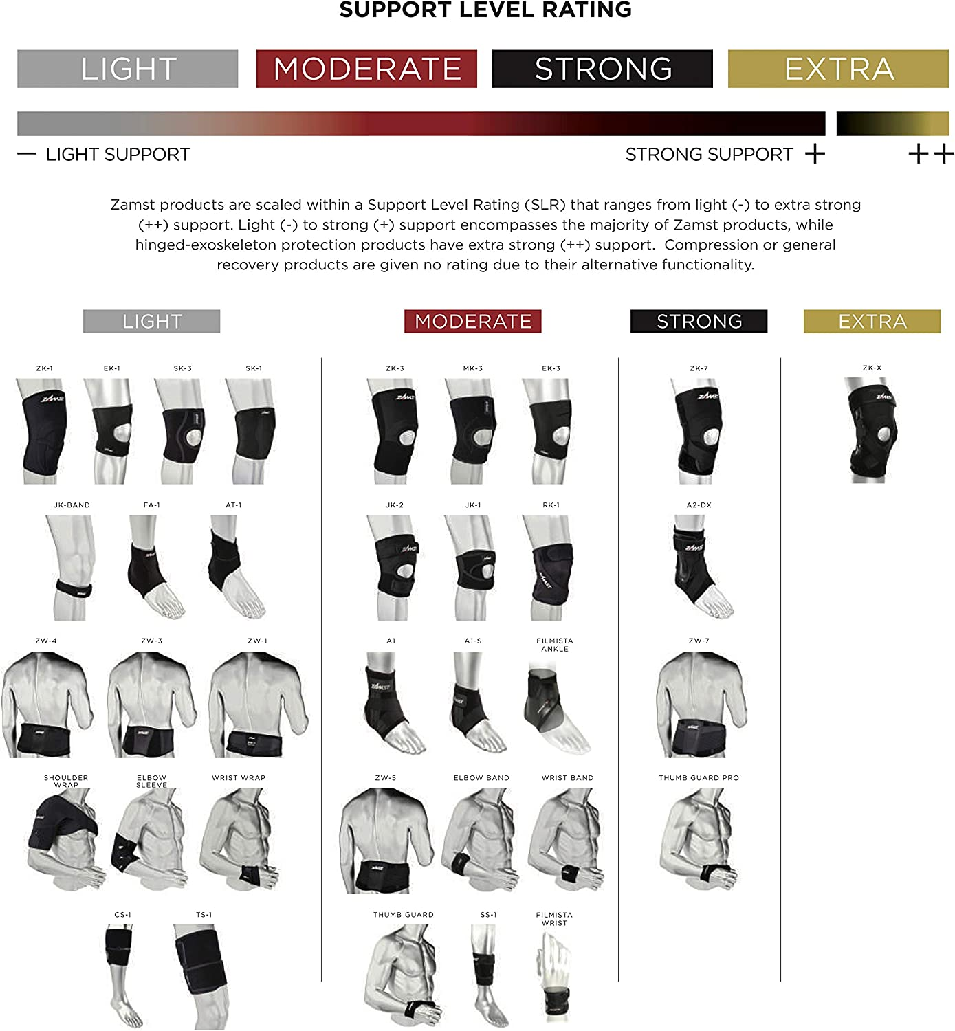 Zamst A2-DX Strong Ankle Brace Active Ankle Stabilizer Brace with ThreeWay Support, Ankle Sprain Support for Men and Women, Sports Brace for Basketball, Soccer, Hockey, Volleyball, Football & Baseball : Sports & Outdoors