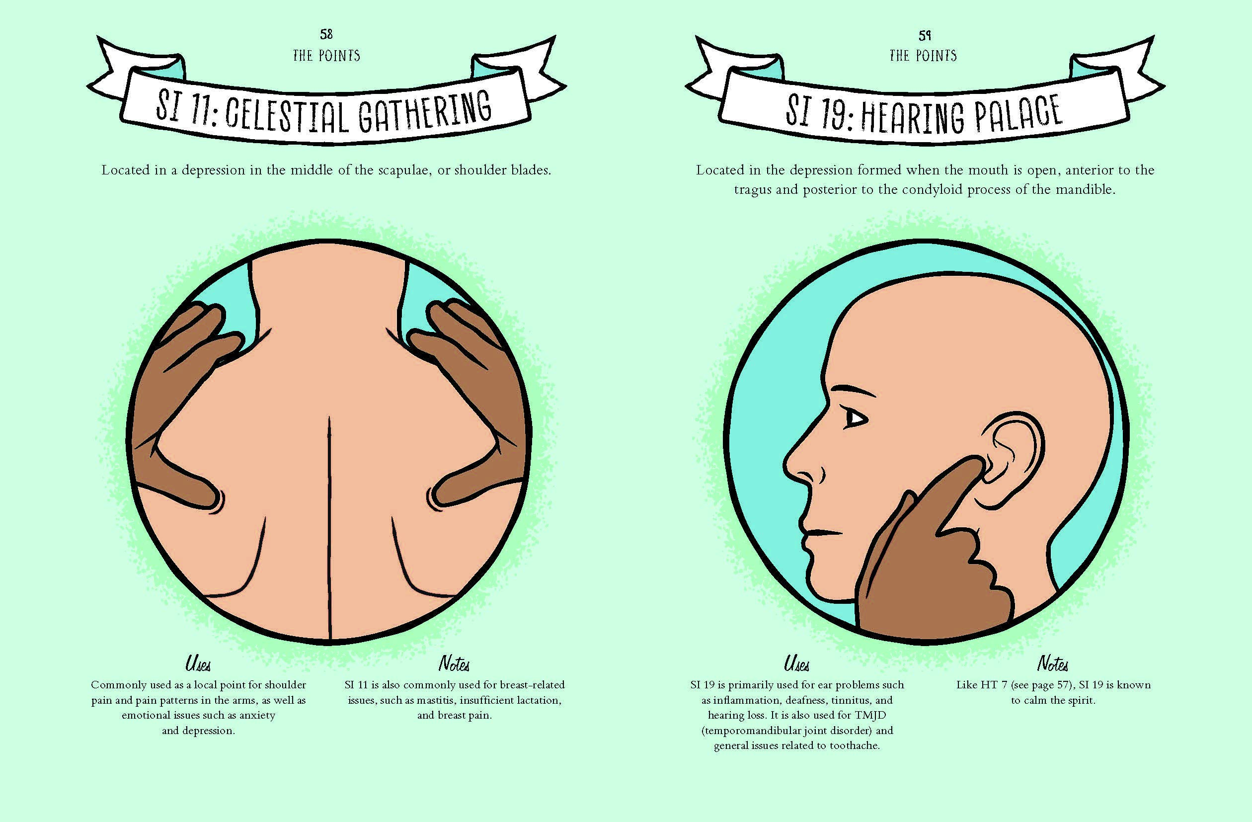 Press Here! Acupressure for Beginners: How to Release and