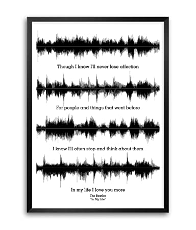 Amazoncom Lab No 4 The Beatles In My Life Lyrics Quotes Framed