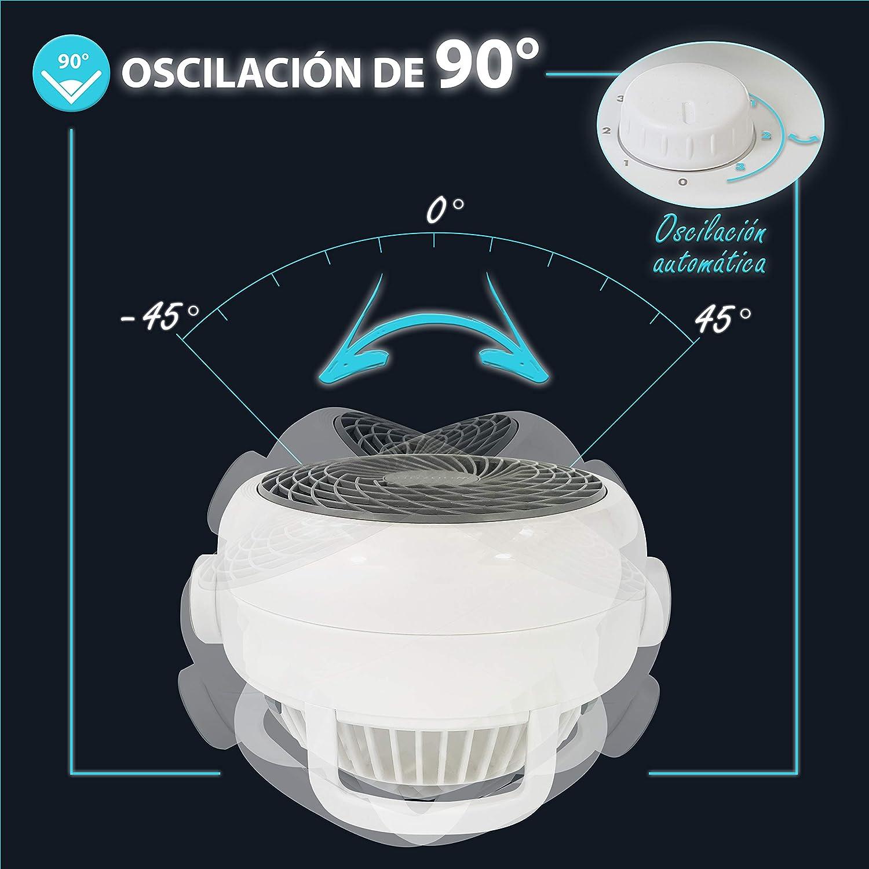 29 x 19 x 31 cm Iris Ohyama 34 W HD18 pl/ástico blanco 23m/² ventilador silencioso con oscilaci/ón Woozoo