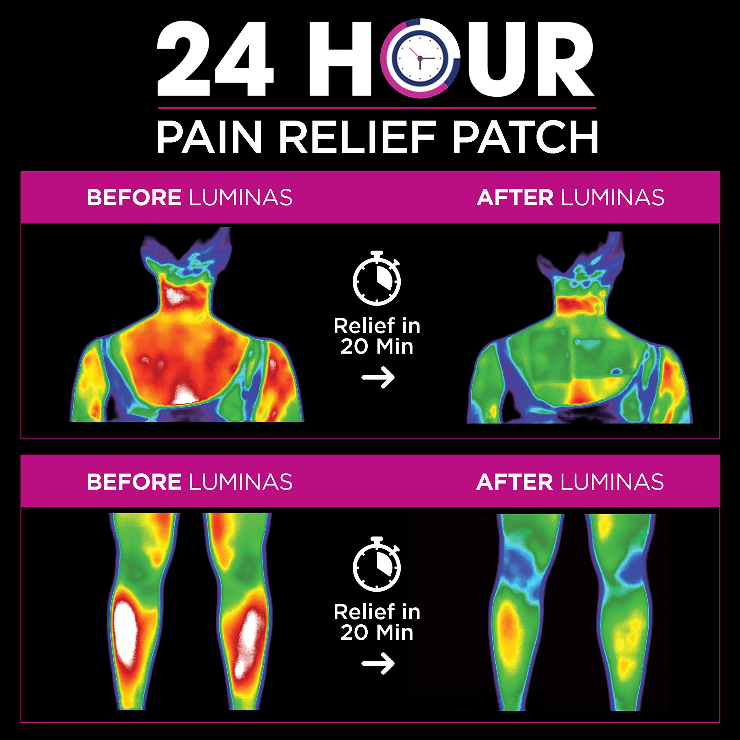 LUMINAS Pain Relief Patches (24 Pack) Up to 24 Hours of Pain Relief for: Joints, Back, Hip, Neck, Headache, Shoulder, Knee, Menstrual Cramps, Muscles, Tendon, Foot, and Other Common Aches and Pains. by LUMINAS