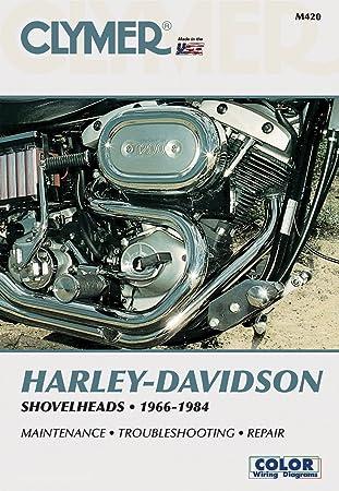 Harley Davidson FLH 1200 Electra Glide (Global) 1970-1980