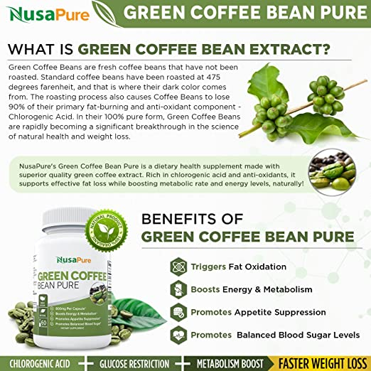 Amazon Com Green Coffee Bean Extract Pure For Weight Loss