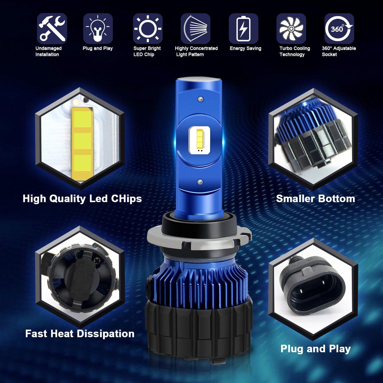 2X D1S / D2S / D2R / D3S / D4S / D4R HID Kit de conversión de bombilla de xenón - Win Power- Bombillas Led Xenon Repuesto Bombillas Diamond White 6000k ...