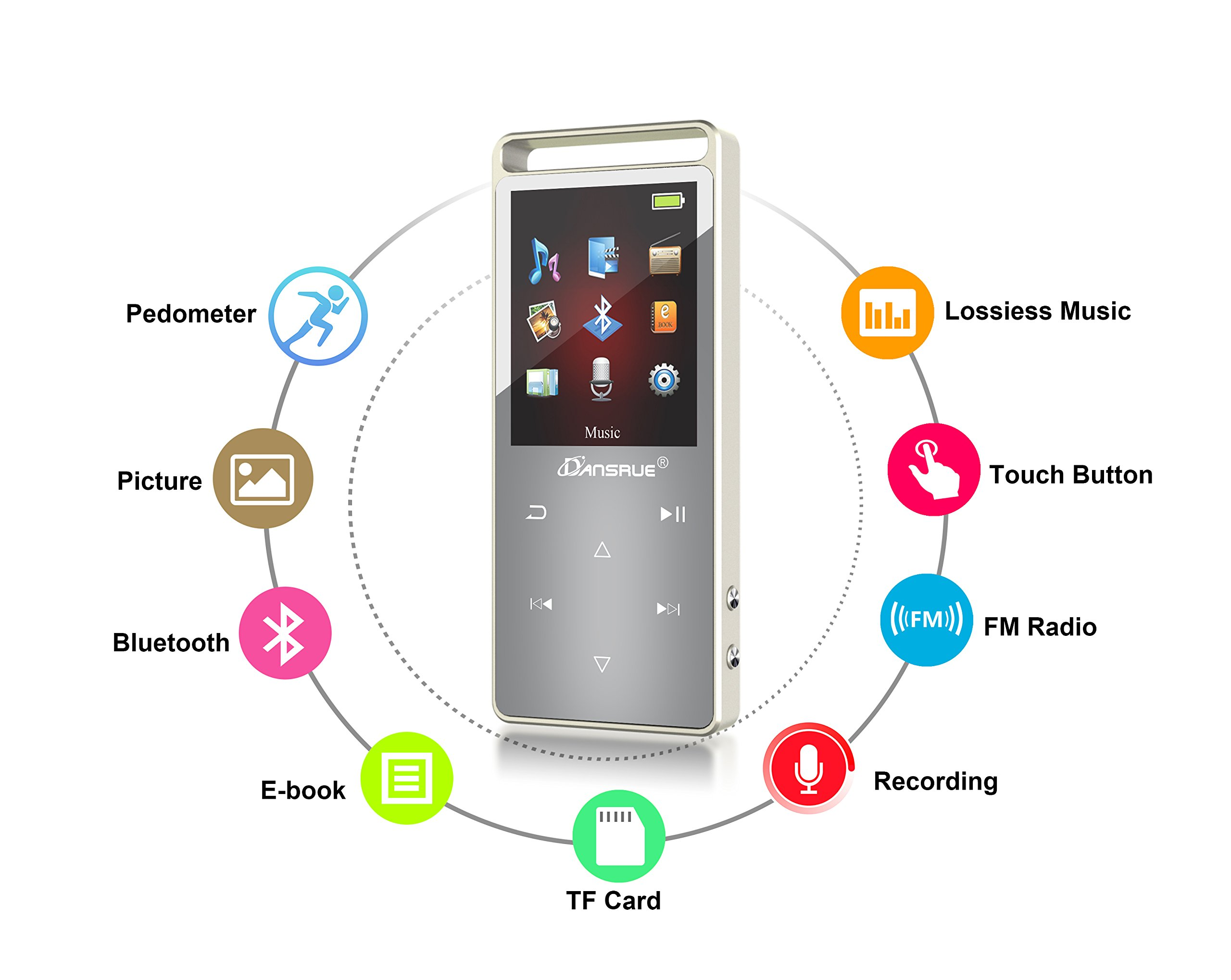 Dansrue Bluetooth MP3 Music Player with FM Radio/ Voice Recorder, Lossless Sound, Metal Touch button , 1.8 Inch Color Screen, 60 Hours Playback by Dansrueus (Image #4)