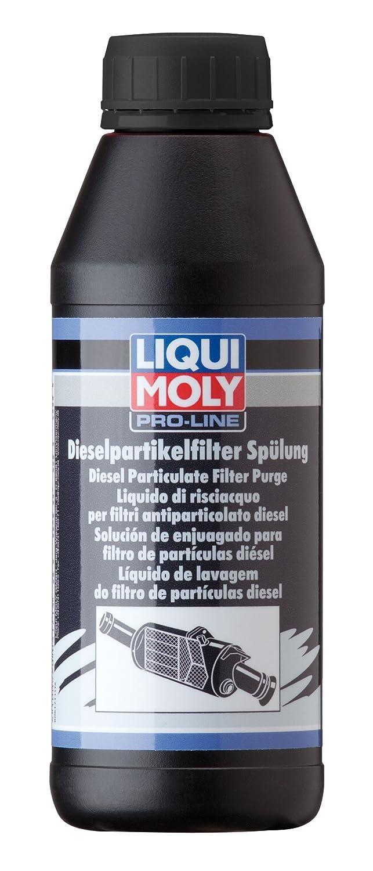 Liqui Moly 5171 Diesel Particulate Filter Purge Fluid - 500 Liter 20112