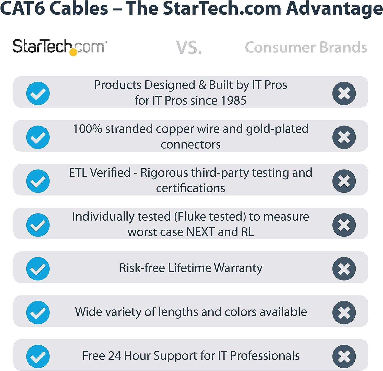 Low Smoke Zero Halogen ETL Verified - 10 Gigabit 650MHz 100W PoE RJ45 UTP Network Patch Cord Snagless w//Strain Relief N6LPATCH1GR LSZH 30cm CAT6 Ethernet Cable Gray CAT 6 1ft