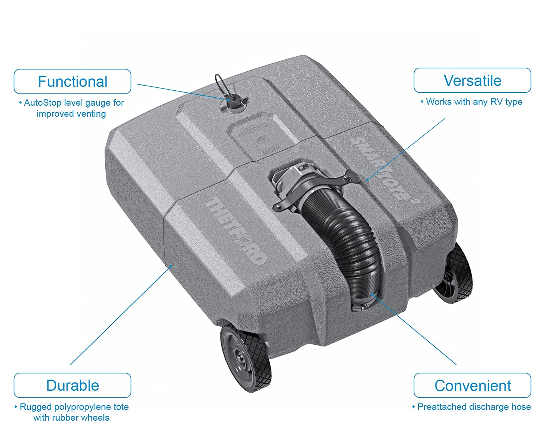 amazon com: thetford smarttote2 portable rv waste tote tank 40501, 2 wheels  - 18 gallon capacity: automotive