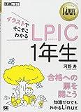 イラストでそこそこわかるLPIC1年生 (Linux教科書)