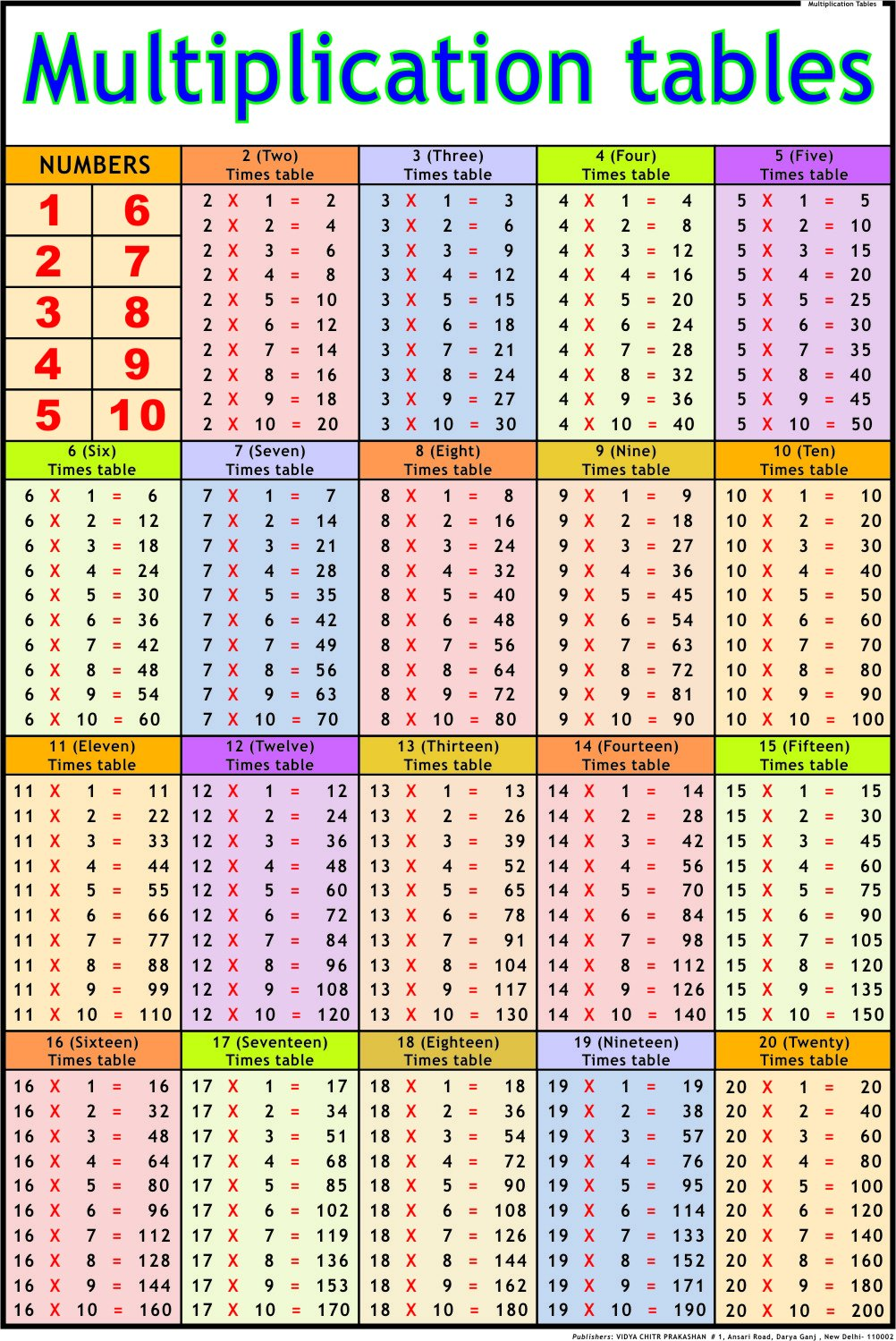 Singing multiplication tables image collections periodic table multiplication tables songs free download gallery periodic table amazon buy multiplication tables chart 50 x 70 gamestrikefo Image collections
