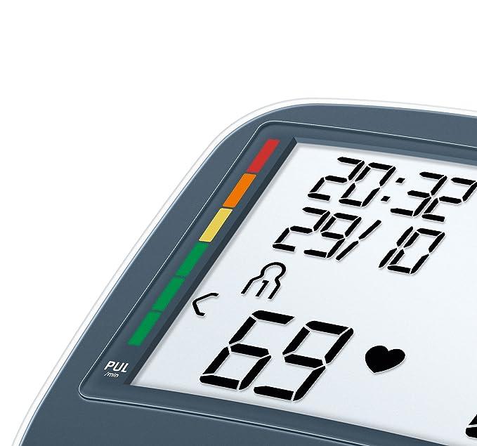 Beurer BM40 - Tensiómetro de brazo con adaptador, indicador OMS, memoria 2 x 60 mediciones, color gris y blanco: Amazon.es: Salud y cuidado personal