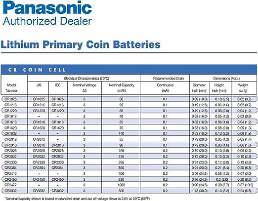 Panasonic CR-2032/HSN 3 V batería de botón de litio Horz 2 pines ...