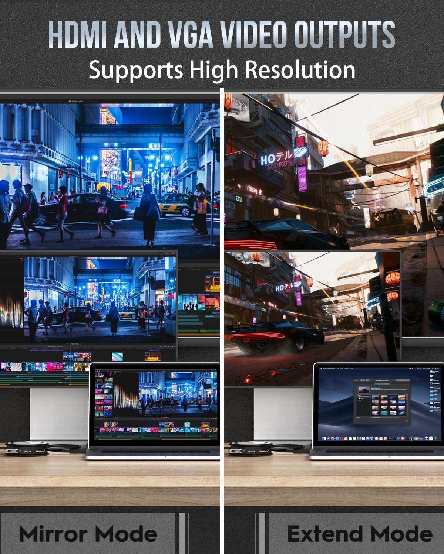 Surface Pro USB C Hub TF /& SD Card Reader Slot for Logitech Webcam Gigabit Ethernet Port MacBook 8 in 1 Multi-Port Type C Adapter Dual Video Monitor Display 4K HDMI /& VGA with 2 USB 3.0 Ports