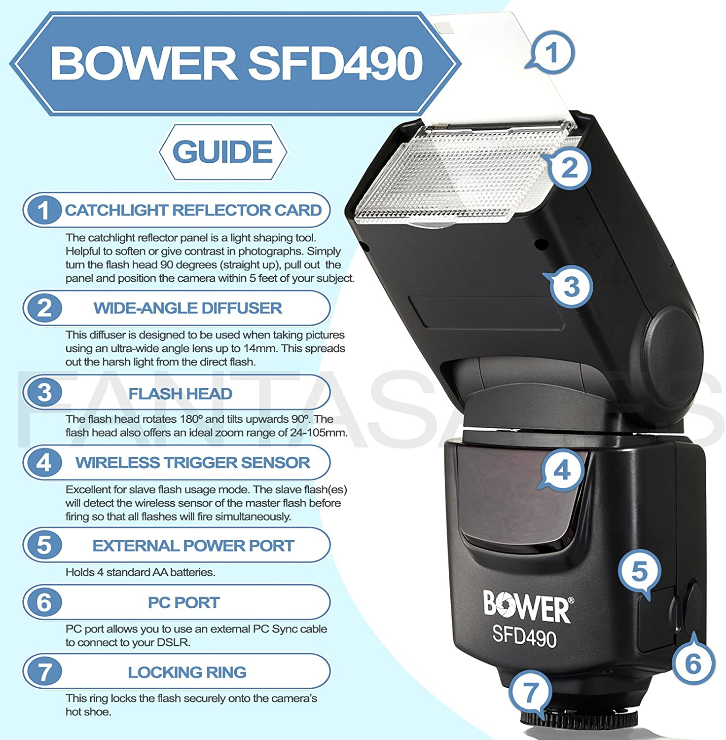 Bower sfd490 Digital Universal automático – Flash para Canon ...