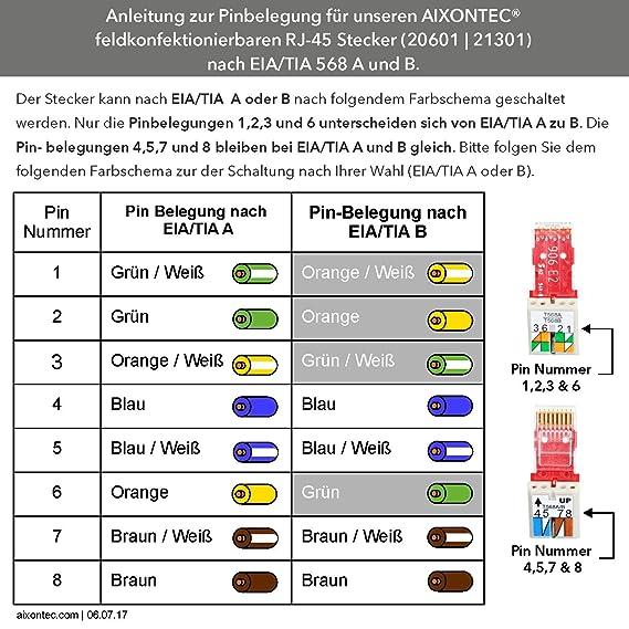 Beste Frachtleitsystem Schaltkasten Bilder - Der Schaltplan - greigo.com