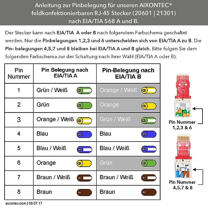 AIXONTEC® RJ45-Stecker feldkonfektionierbar Cat.6A: Amazon.de ...