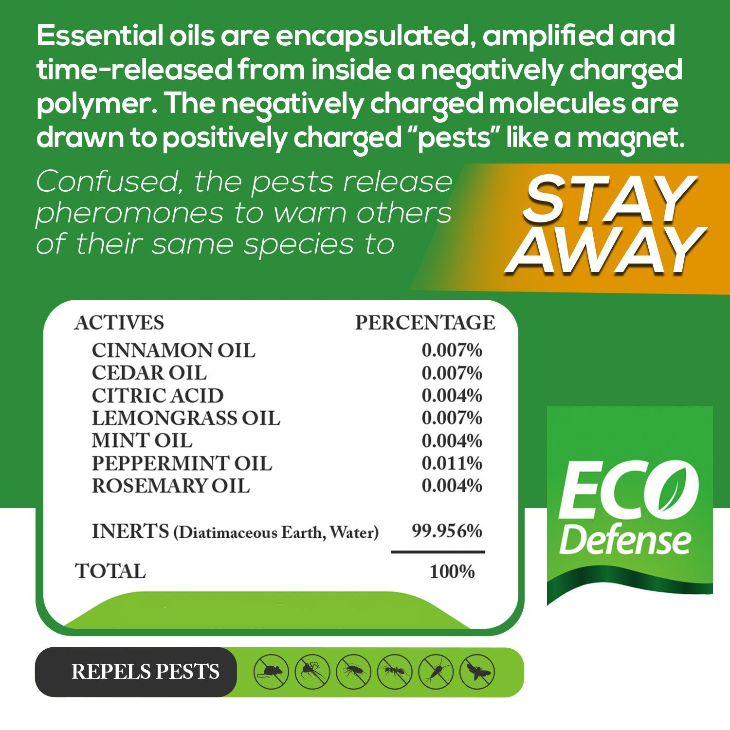 Eco Defense Pest Control Pouches - All Natural - Repels Rodents, Spiders, Roaches, Ants, Moths & Other Pests - 12 Pack - Best Mouse Trap Alternative by Eco Defense (Image #5)