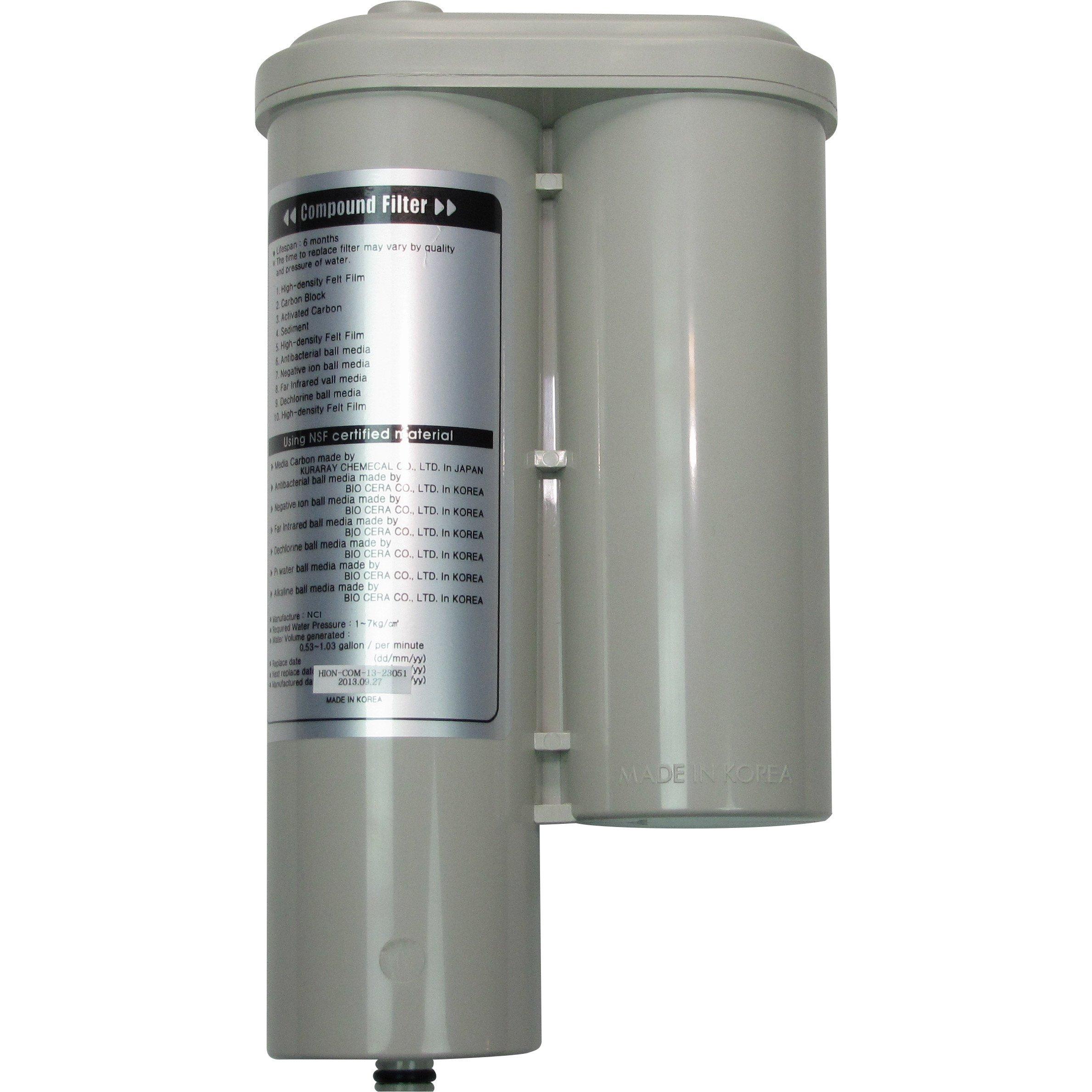Replacement Filter for Alkaline Water Ionizer Machine - Galaxy Black IUNIQUE