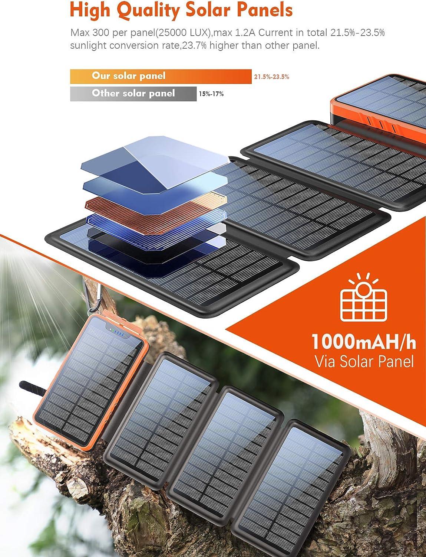 Elzle Cargador Solar Portátil a Prueba de Agua 26800mAh ...