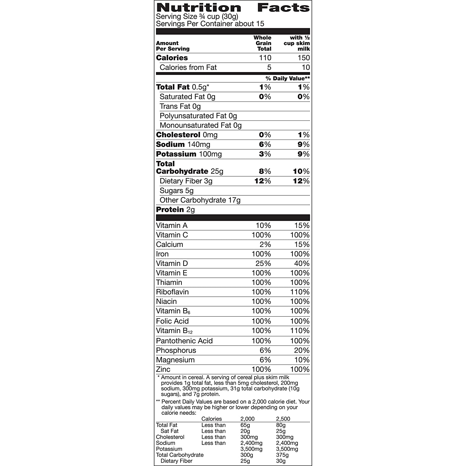 Wheaties Cereal Nutrition Label