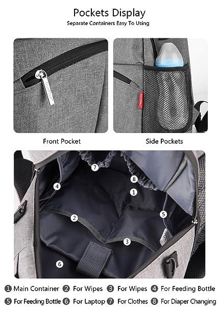 Amazon.com : Cotton and linen multi-functional Mummy bag shoulder bag mom backpack (Black) : Baby