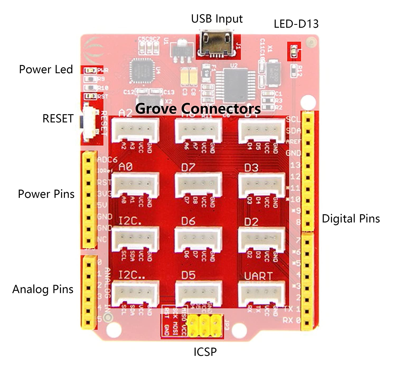 ATMega328 Board with Grove Interface,including digital