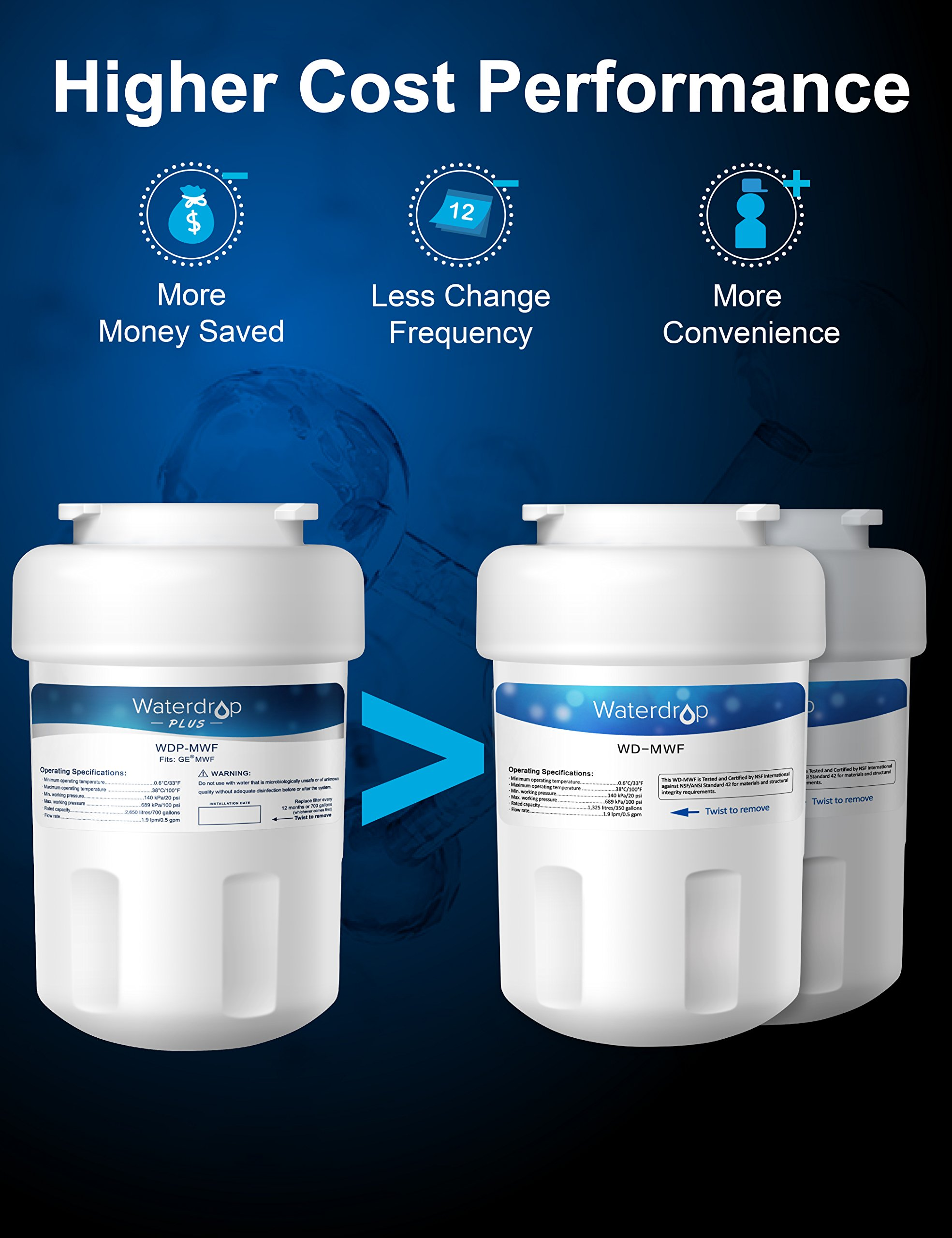Waterdrop Plus MWF Double Lifetime Replacement Refrigerator Water Filter, Compatible with GE MWF, MWFP, MWFA, GWF, GWFA, SmartWater, Kenmore 9991, 46-9991, 469991 (2 Pack) by Waterdrop (Image #5)
